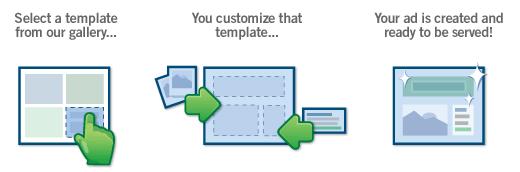 Google Display Ad Builder Conversions