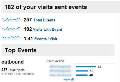 Event Tracking Screen Shot from Analytics