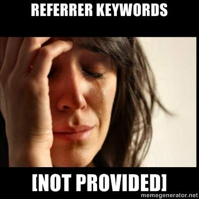 Not Provided Keyword Meme