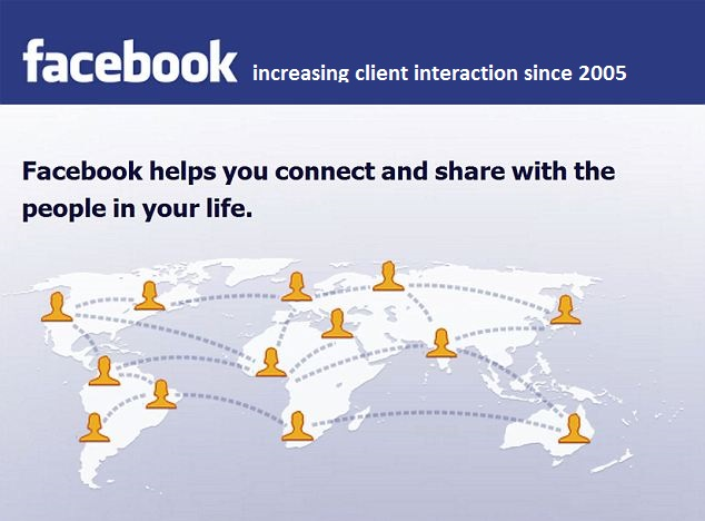 Increasing Interaction on Facebook Posts