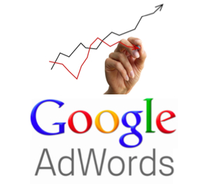 Google AdWords – Secrets to Success