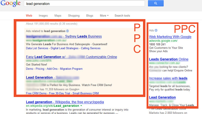 Lead Generation – SEO vs. PPC
