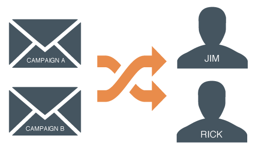 How To Automate Your Sales Funnel With Email Marketing